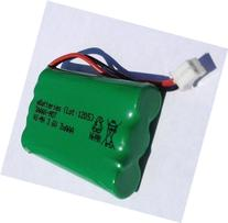 Quality Replacement Battery For Motorola Digital Video Baby