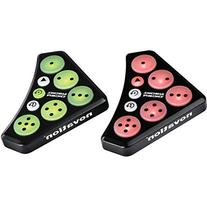 Novation Dicer Cue Point and Looping Control