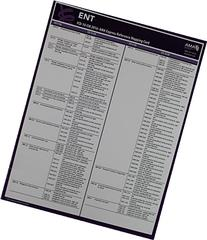 ICD-10-CM 2016 Express Reference Mapping Card: ENT