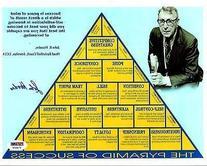 John Wooden Signed Photograph - PYRAMID OF SUCCESS 8x10 COA