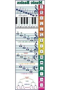 MC-V1647 - COLOSSAL POSTER MUSIC BASICS