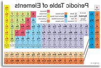 Periodic Table of the Elements - Science Chemistry Classroom
