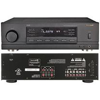 1 - 2-Channel Remote-Controlled Stereo Receiver