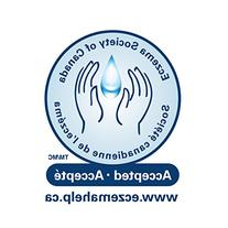 Cetaphil Restoraderm Eczema Calming Body Moisturizer, 10-